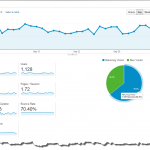 Google Analytics – Part 3
